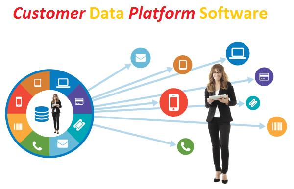 Customer Data Platform Software Market