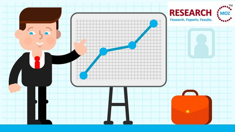 Referral Management Market: LatestTradeTrends, Trades,
