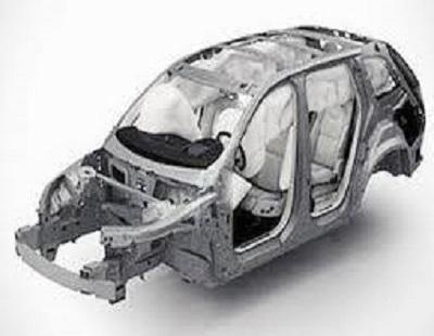 Car Body Stampings Market