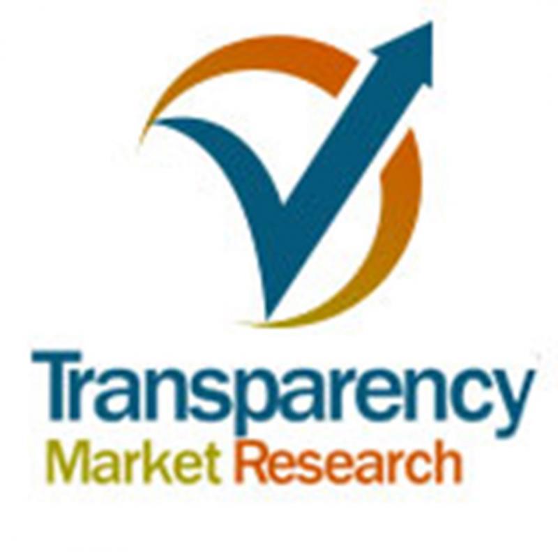 Pancreatic Cancer Therapeutics Market