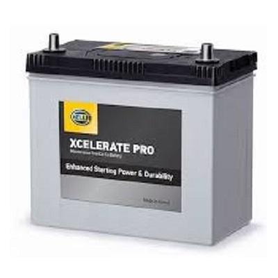 Automotive Batteries Market