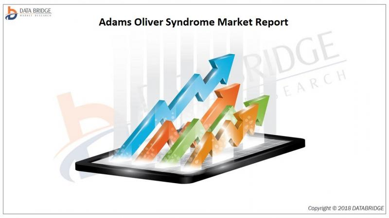Adams Oliver Syndrome Market