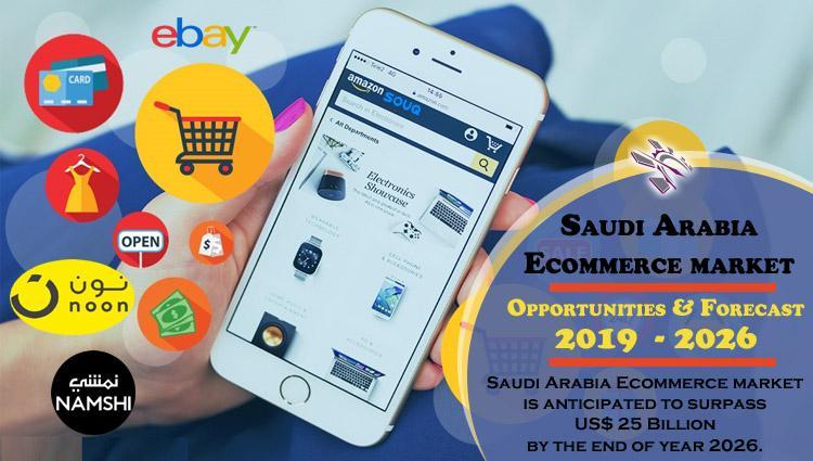 Saudi-Arabia-ecommerce-market