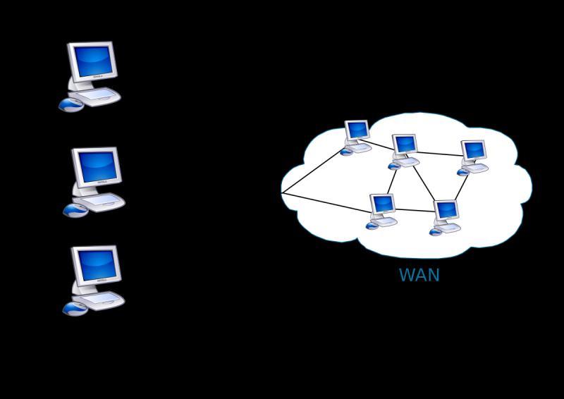 Enterprise Network Communications Equipment