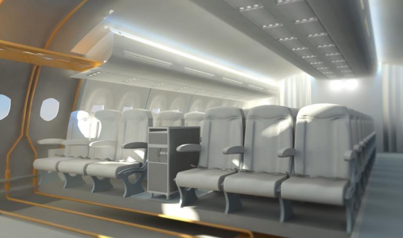 Aircraft Interior Composites Market Size, Share, Development