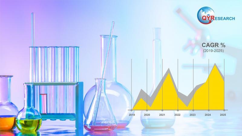 Global Polyurethane Catalysts Industry Professional 2019