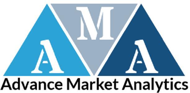 Smart Textiles Market Comprehensive Analysis and Future