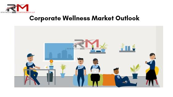 Corporate Wellness Market Outlook