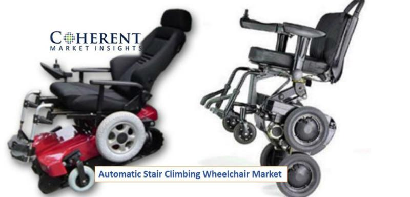 Automatic Stair Climbing Wheelchair Market