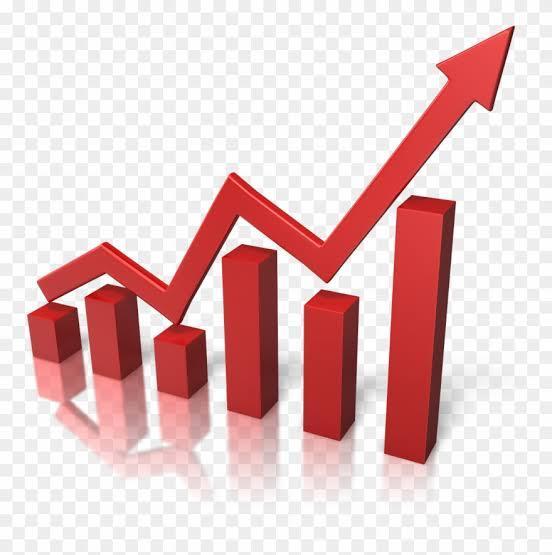 Online Clothing Rental Services Market