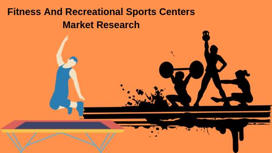 Fitness and Recreational Sports Centers Market