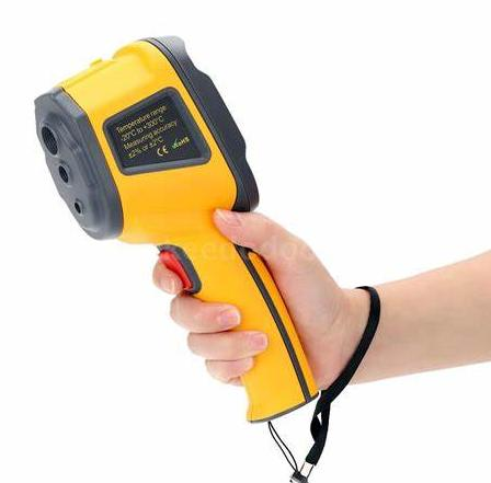Infrared Thermal Cameras Market Size, Share, Development