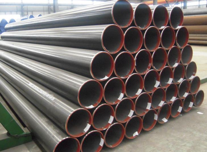 Oil and Gas Fittings Market Size, Share, Development by 2024