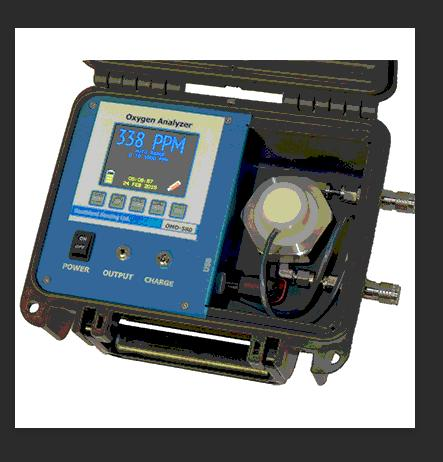 Portable Trace Oxygen Analyzer Market Size, Share, Development