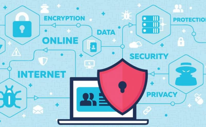 SMS Firewall Market
