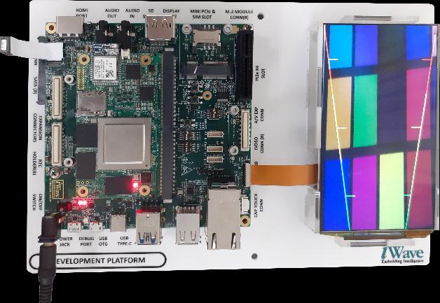 rear view camera application using Cortex® M4F of i.MX8QM SMARC SOM