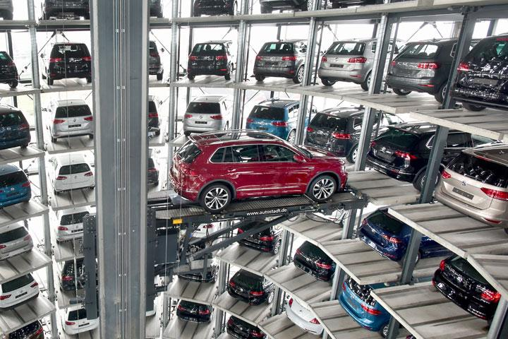 Automated Parking System Market