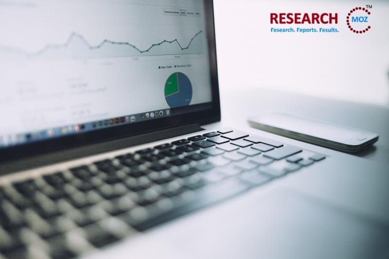 Virtual Classroom Software Market Dynamics, Opportunities,
