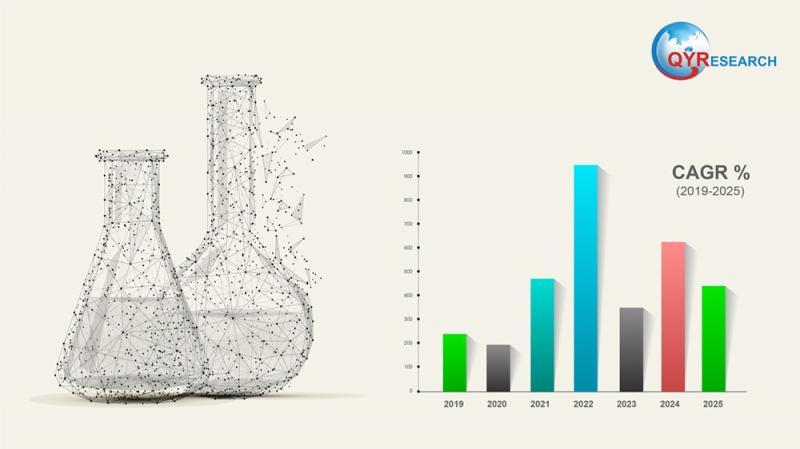 Global Bi-axially Oriented Polypropylene (BOPP) Market