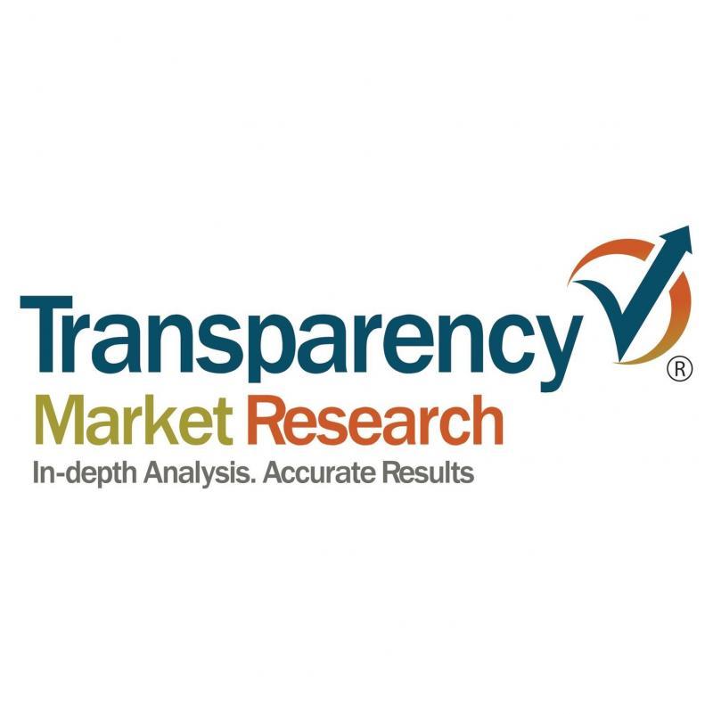 Sodium Malate Market - Inclinations & Development Status