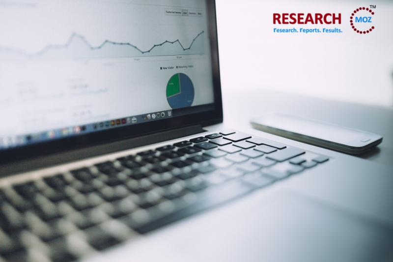 Pharmaceutical Manufacturing Software Market Industry