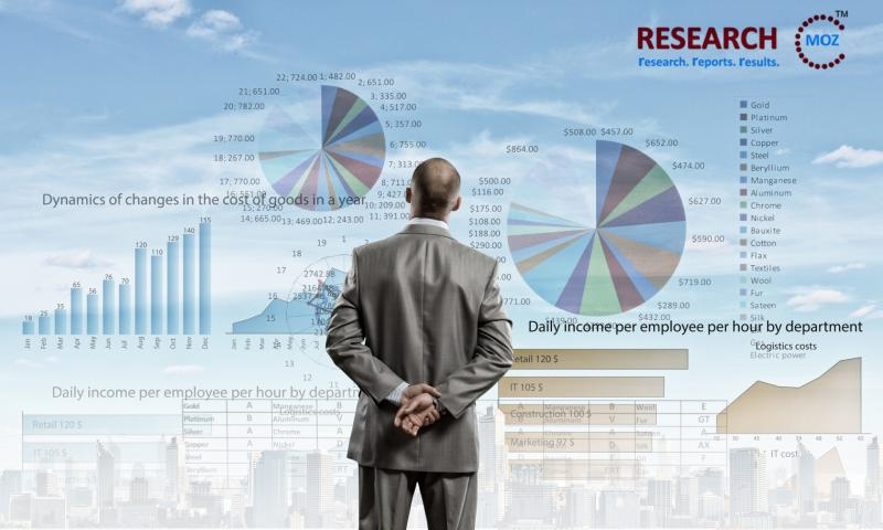 Small Business Manufacturing Software Market Growth