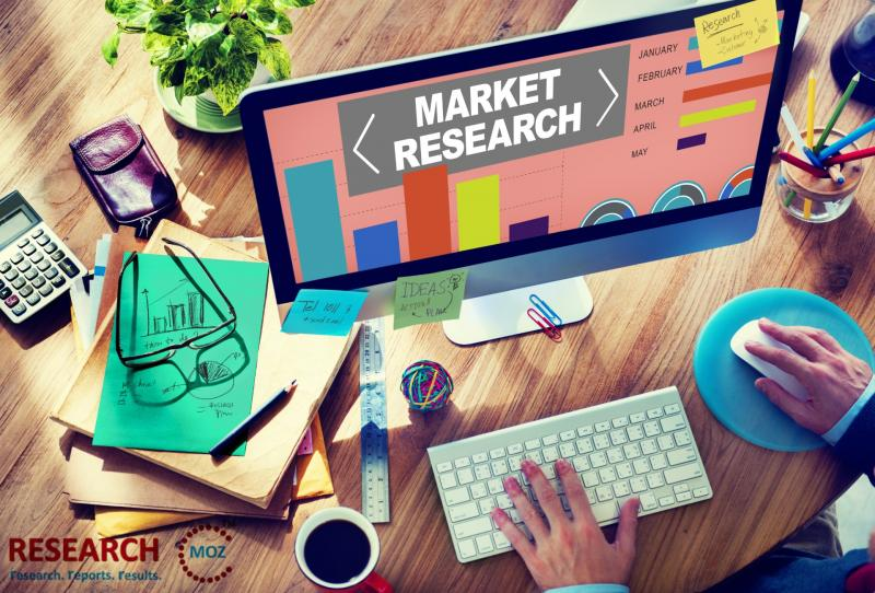MRP Systems Market Rising Allocations OnanalysisAnd