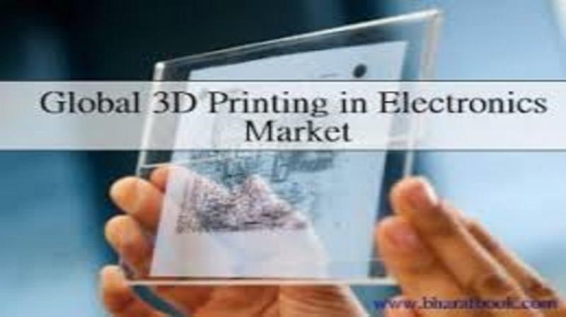 3D Printing in Electronics Market