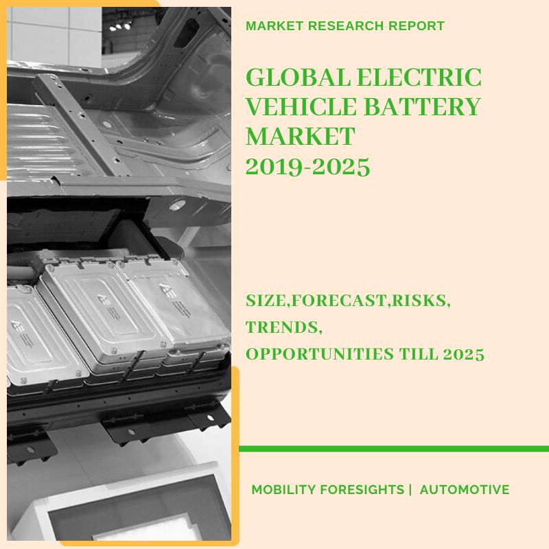 Global Electric Vehicle Battery Market 2019-2025| Mobility Foresights