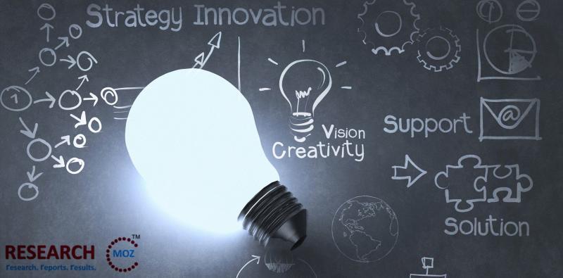 Management Decision Market: Future Innovation Ways, Growth &