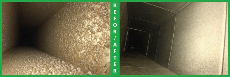 A New Blog On Air Duct Cleaning LLC Site Explains How Important