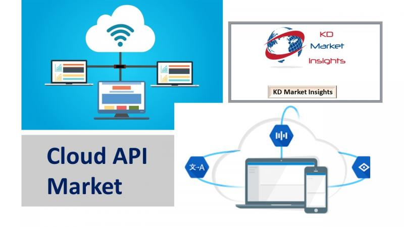 Cloud API Market to Witness Exponential Growth by 2026 | Amazon