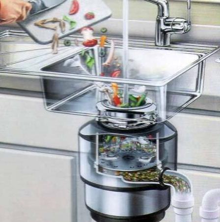 Kitchen Waste Disposal Equipment Market Size, Share,