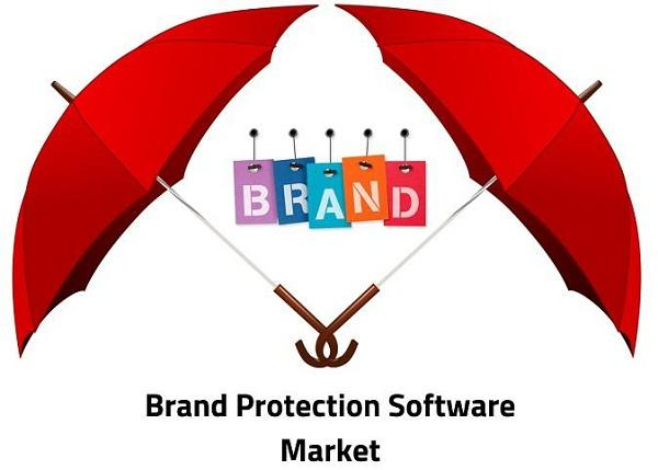 Brand Protection Software
