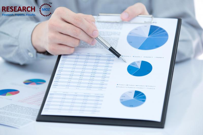 Lawful Interception Market Size, Share, Future Roadmap,