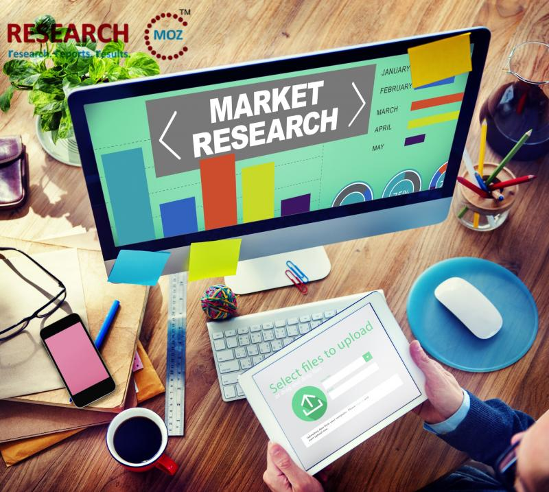 Mobile Augmented Reality Market – Outlook
