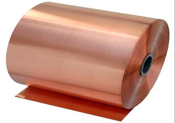 Copper Foils for FPC Market Size, Share, Development by 2024