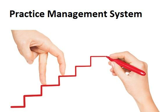 Practice Management System Market