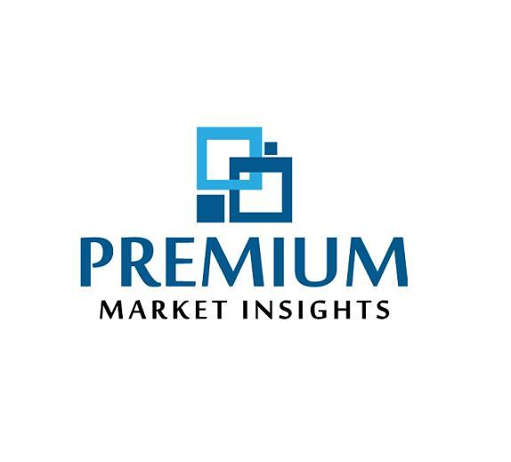 Robotic Palletizer Market 2027 Survey -Share, Size, Trends
