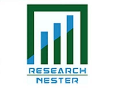 Smart Pool Monitors Market Technological Innovations,Revenue