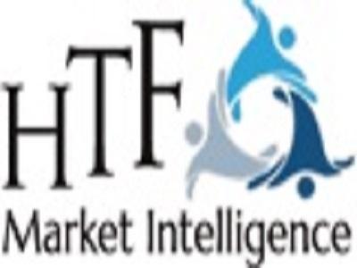 Satellite Antenna Market