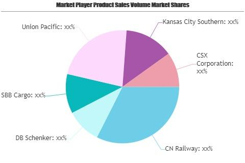 Freight Cars Market