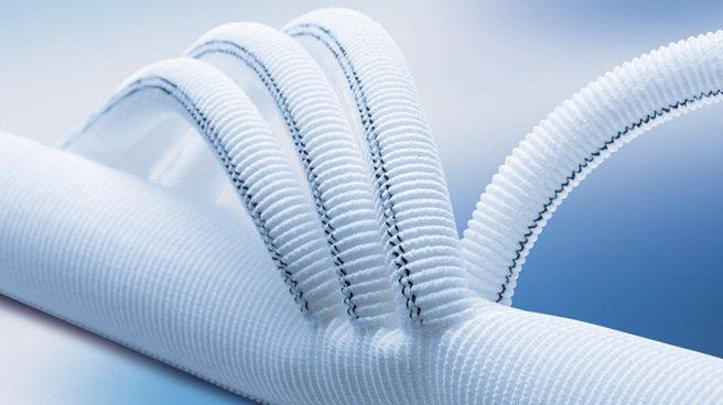 Medical Textiles Market Size, Share, Development by 2024