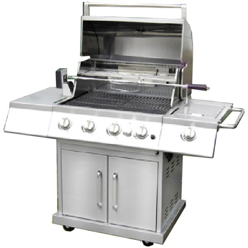 Global Gas Barbecues Market to Witness a Pronounce Growth During