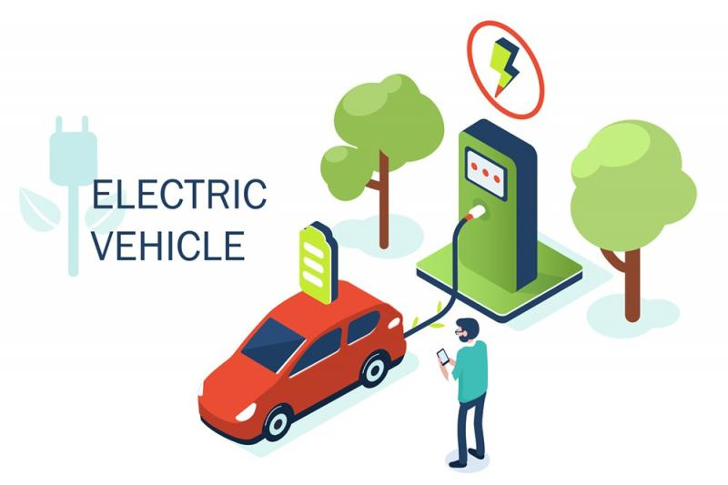 Electric Vehicle Market Analysis, Overview, Revenue, Growth,
