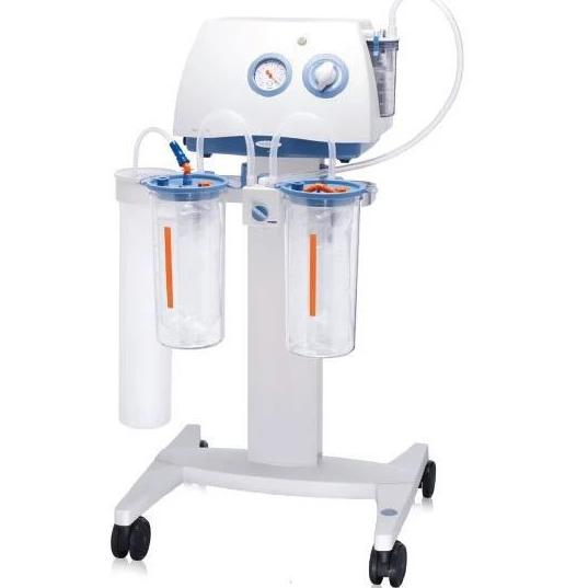 Surgical Suction Pumps Market Size, Share, Development by 2024