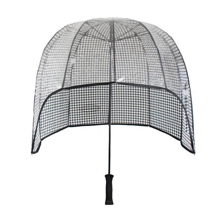 Windproof Umbrellas Market Size, Share, Development by 2024