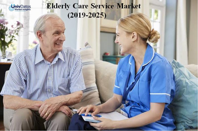 Elderly Care Service Market