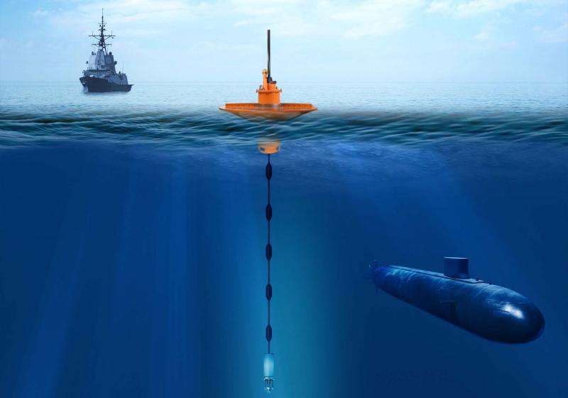 Global Hull Mounted Sonar Market Expected to Witness