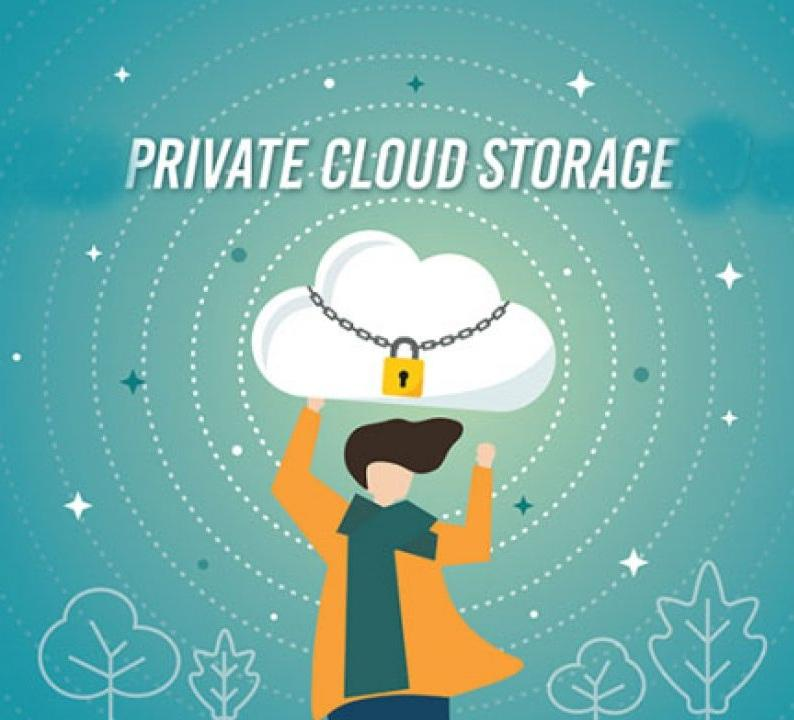 Private Cloud Storage Market Size, Share and Global Market